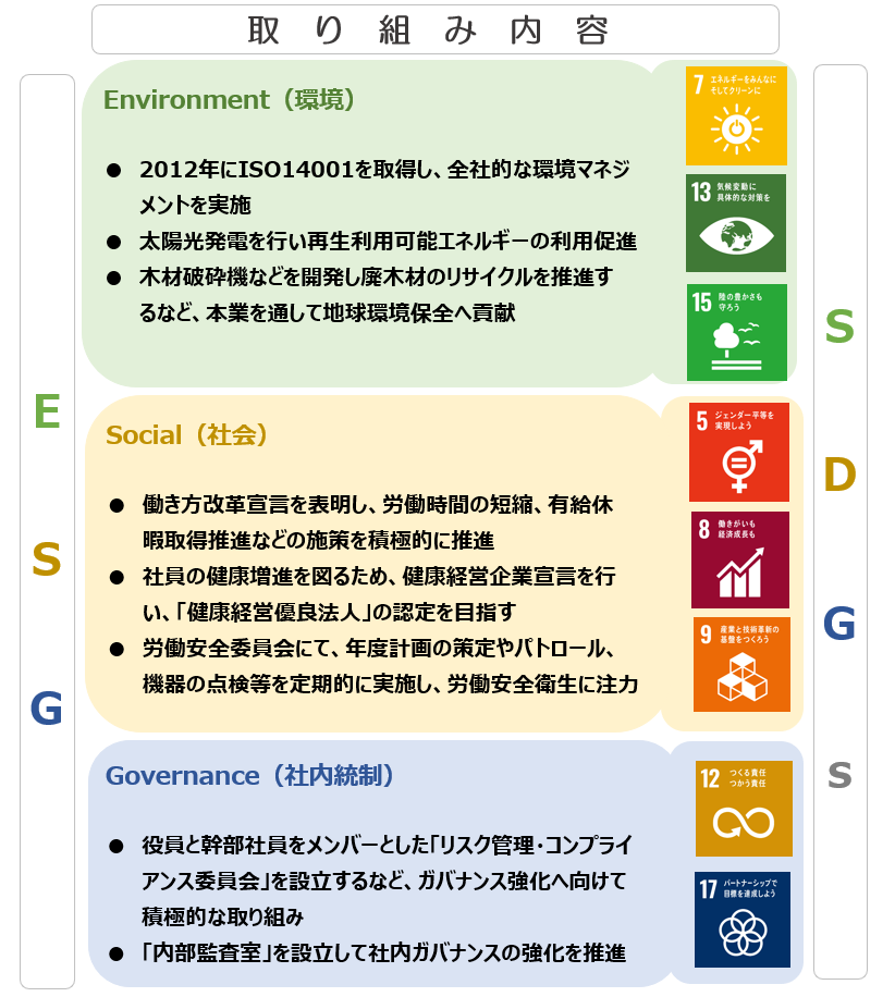 Morooka_ESG・SDGsの取り組み3