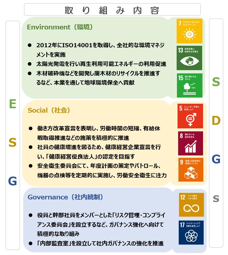 Morooka_ESG・SDGsの取り組み5